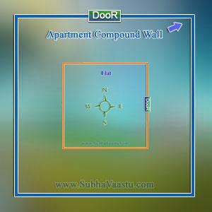 Apartments with Vastu