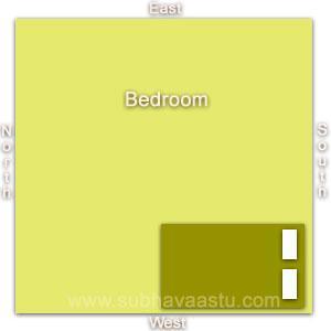 Vaasthu Shastra Bedroom Tips