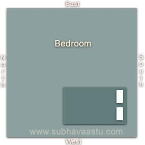 Best vastu tips regarding bed position