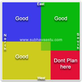 Dining table vastu in Hindi