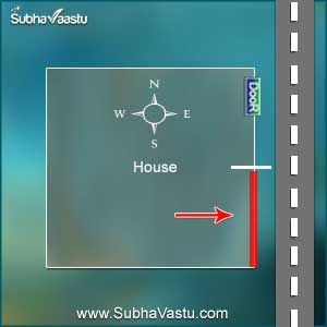 vastu for doors east direction
