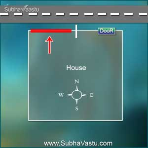 vastu shastra for north direction