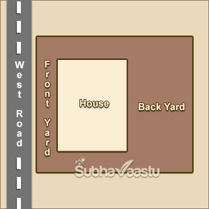 Vastu for West  Front yard