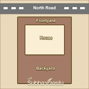 Vastu for North  Front yard