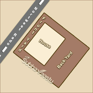 Vastu for Northwest Front yard