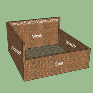 Vastu shastra help for good health
