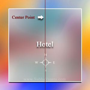 Center Point of a Hotel