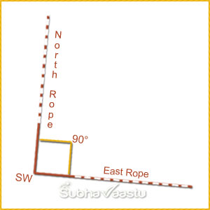 Vastu House construction plot