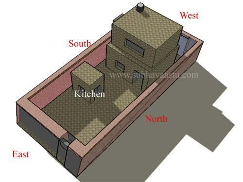Vastu at kitchen at southeast place