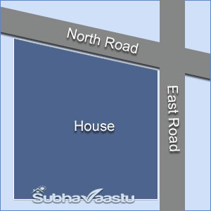 Vastu for Northeast Facing Home