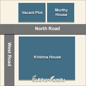 Northwest Direction Vastu