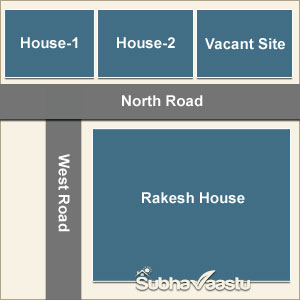Northwest facing house vastu USA
