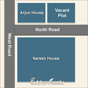 northwest homes vastu