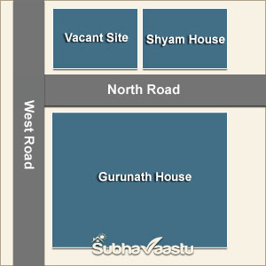 Northwest house vastu direction USA