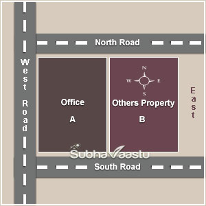 Office Vastu Shastra Tips