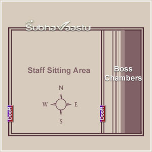 office vastu in tamil