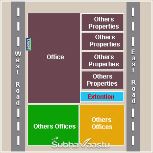 office and vastu