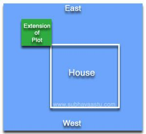Vastu for North Extension for plots