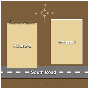Vastu for South Facing House