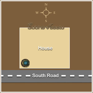 Vastu for South