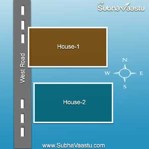 Vastu for West direction facing home