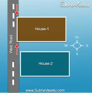 Vastu for West facing house in Hindi