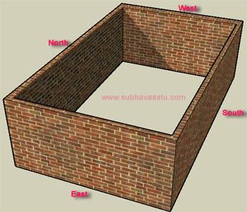 Vastu Shastra For Boundary Wall
