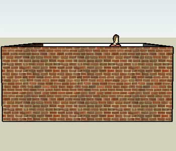 Vastu Shastra Boundary wall height