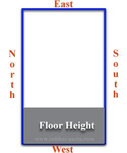 Vastu Own Field Development West Height