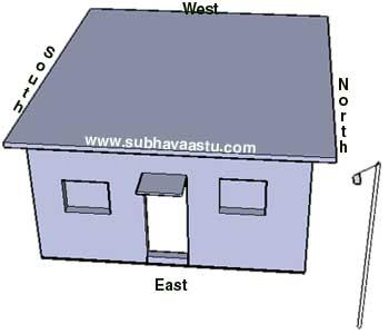 vastu shastra Electricity power poll