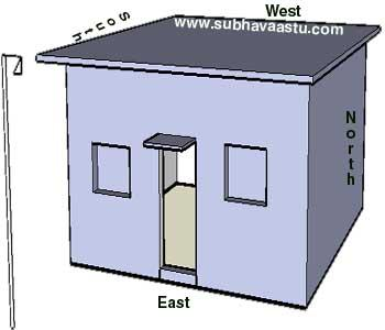 vastu shastra Electricity poll at Southeast corner