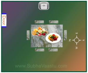 Vastu tips for Dining room