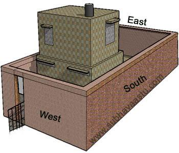 West Boundary wall and Vastu Shastra